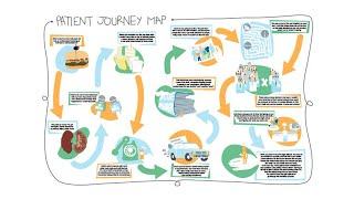 Quantifying the Patient Journey - Are we ready for machine learning?