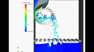 Simulation of a Crossflow Turbine