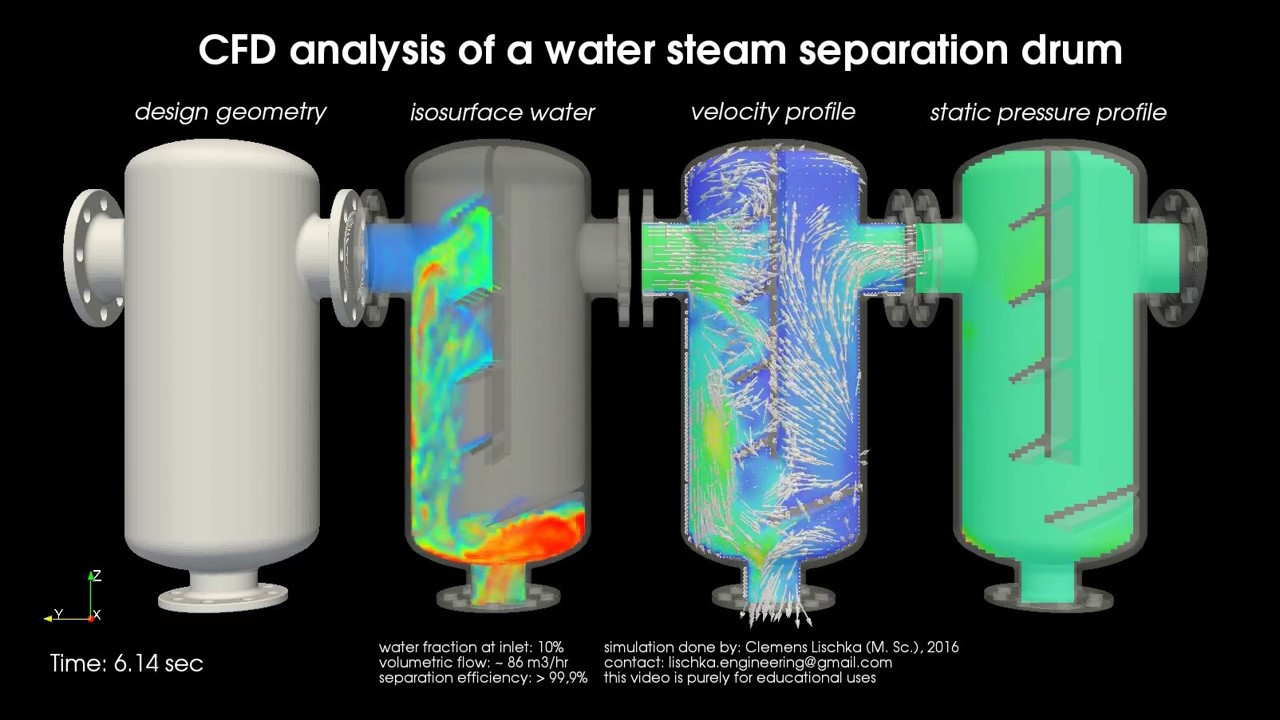 CFD analysis of a water steam separation drum vessel with OpenFOAM
