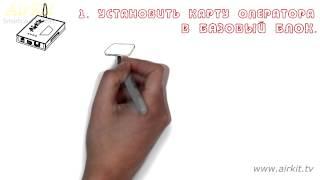 AirKit Smartcard Splitter