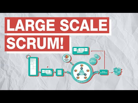 How To Scale Scrum for Large Software Teams | The Nexus Framework from Scrum.org