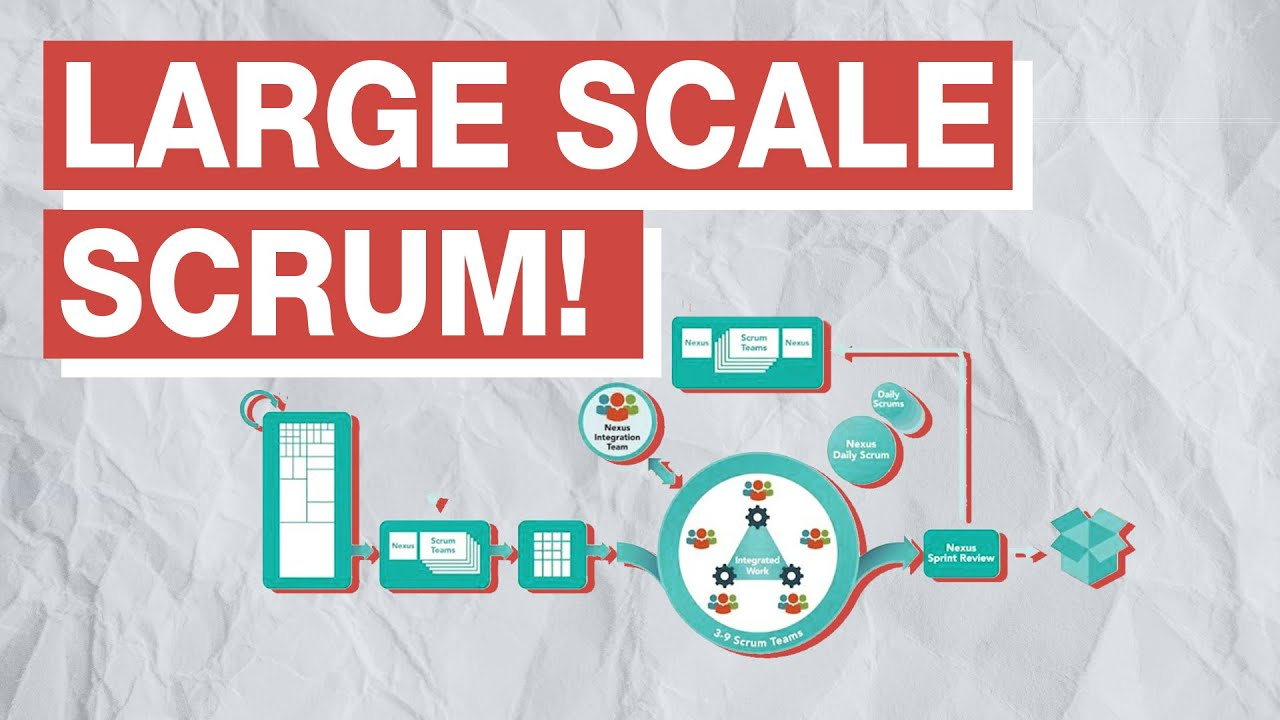 how to scale scrum for large software teams the nexus