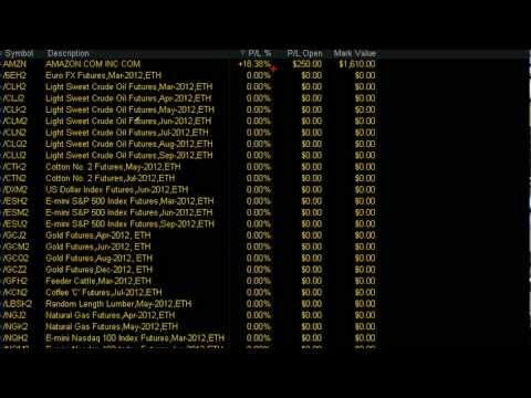 50% Return on Investment 'Trading Stocks'