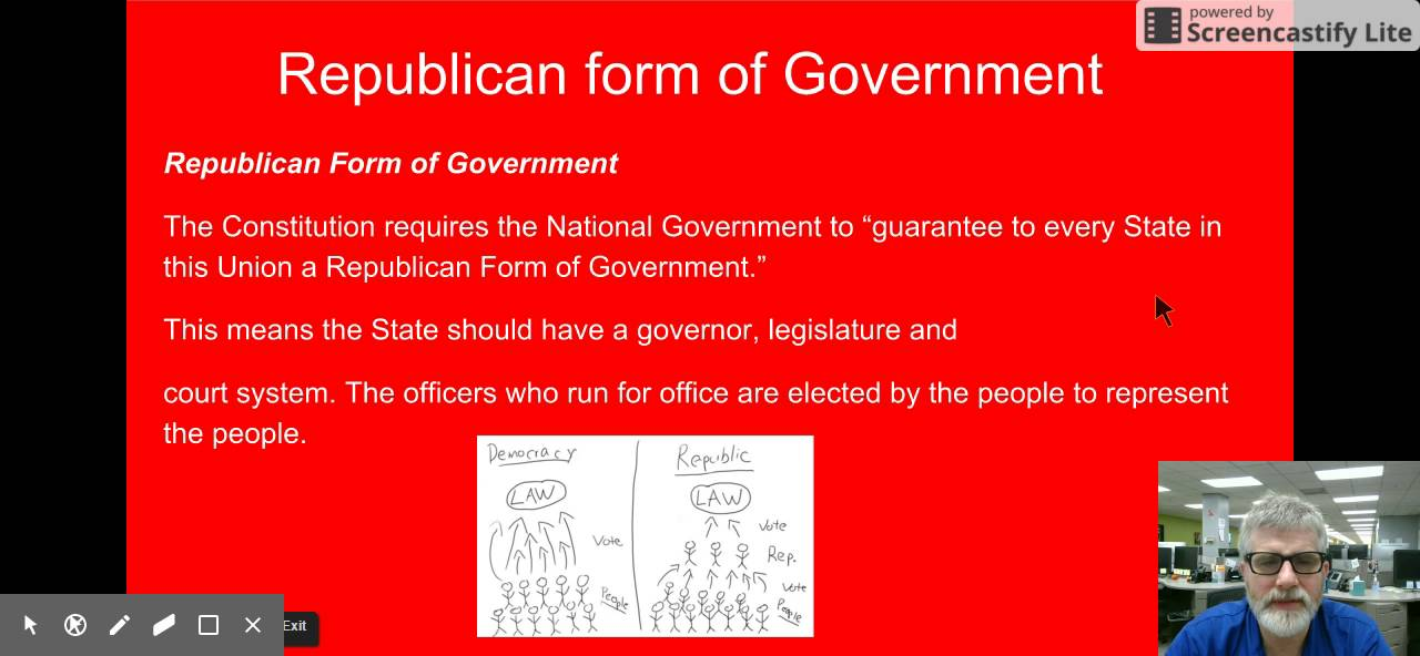 Republican Form of Government - YouTube