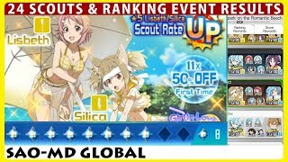 24 Scout & Ranking Event Love Spark on the Romantic Beach Results (SAOMD Memory Defrag)