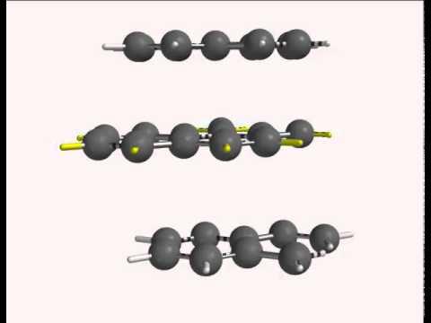 Allotropes of Carbon: Graphite