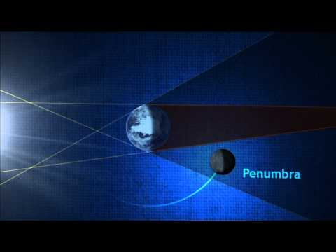 6 tipos de fenômenos astronômicos que você poderá ver em 2014 | Superlistas