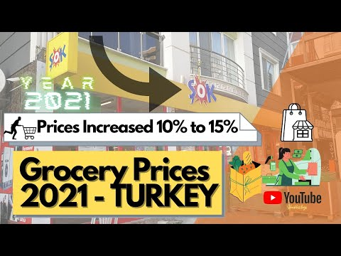 2021 Daily Groceries Expenses in Istanbul | Life in Istanbul | Pakistani in Istanbul | Urdu