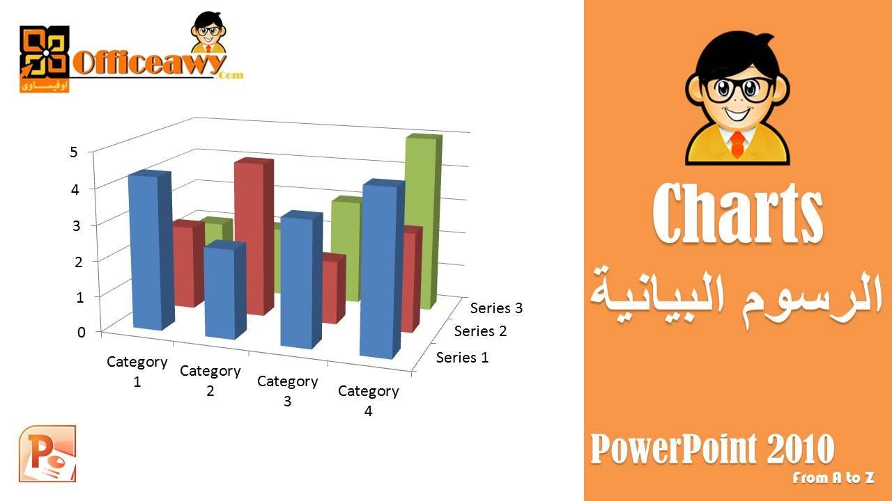 Show Percetage In Pie Chart In Powerpoint اظهار النسبة