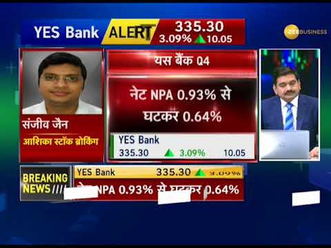 Breaking News: Yes bank investors richer by 8% in minutes post Q4