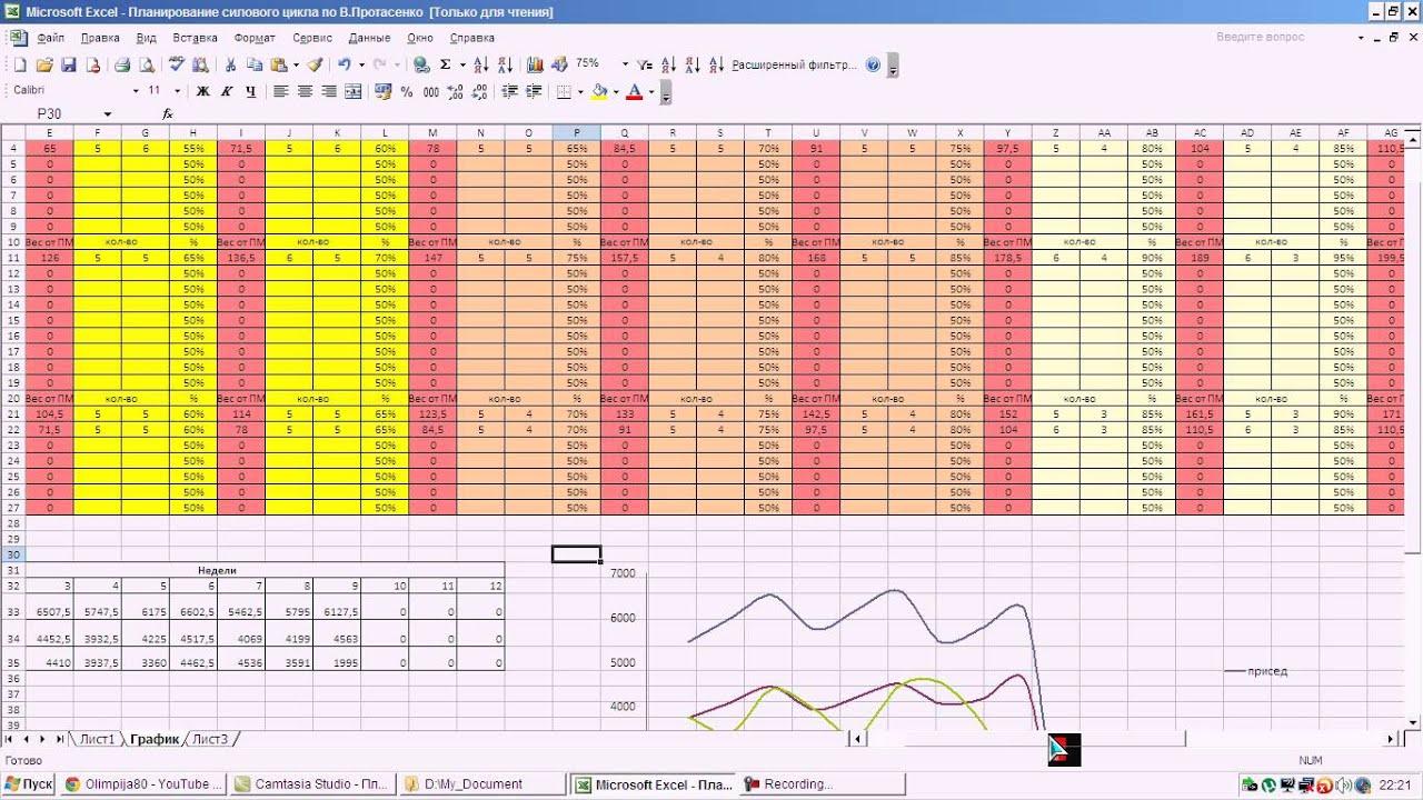 план подготовки к соревнованиям по пауэрлифтингу без экипировки термобелье CRAFT сочетает