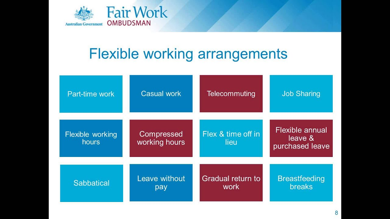 report on flexible working hours Ers and employees and between men and women this report provides an  overview on flexible working time arrangements and gender equality in the 27  eu.