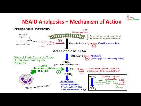 Analgesics and antiinflammatory agents_12-11-18