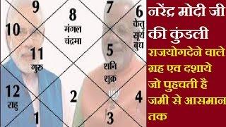 Horoscope Analysis NARENDRA MODI'S KUNDLI  VISLESHAN नरेंद्रमोदी जी की कुंडली  By Muktajyotishs