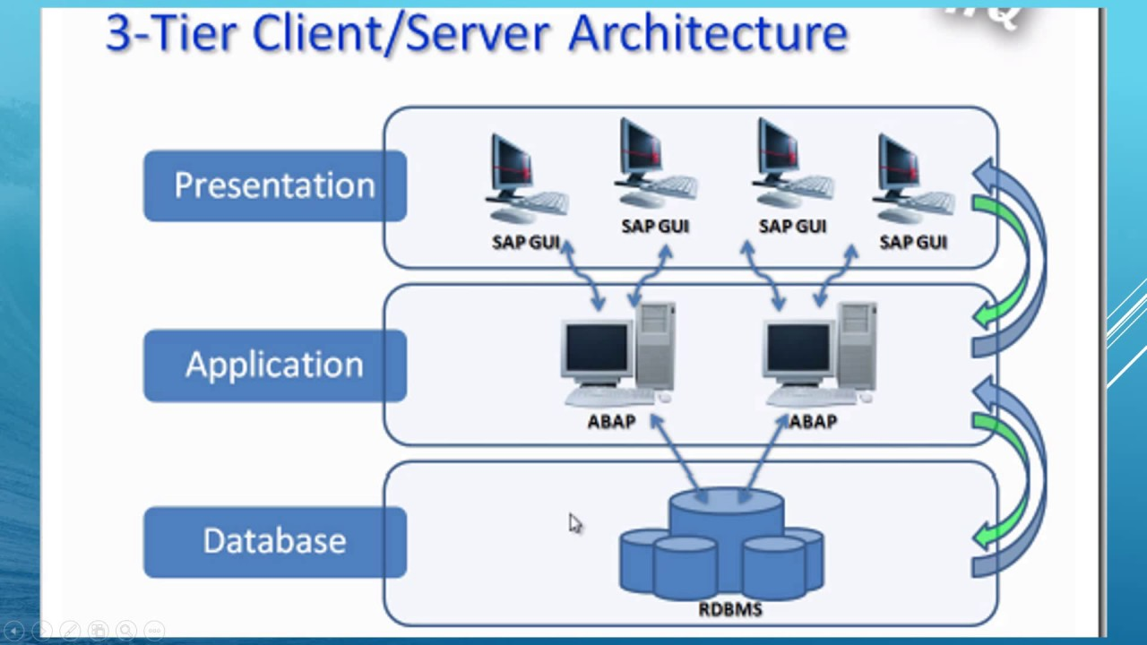 فيديو 6 شرح عمل نظام الساب والسيرفرات Sap Server Landscape Youtube