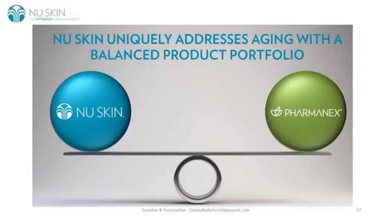 Nuskin PowerPoint PPT Presentations