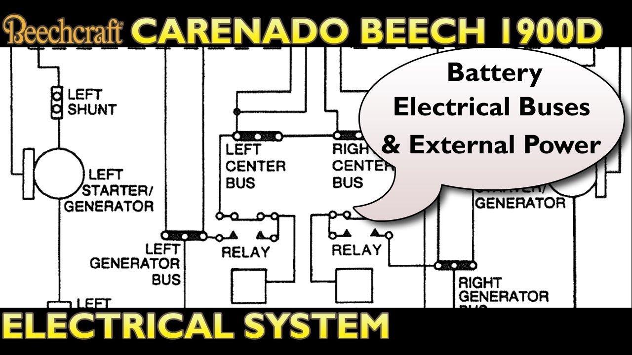 Beechcraft Shunt Wiring Diagram Electrical Diagrams Theremindiagram X Plane 11 Carenado Beech 1900d Reference System