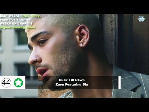 Top 50 Songs Of The Week - September 30, 2017 (Billboard Hot 100)