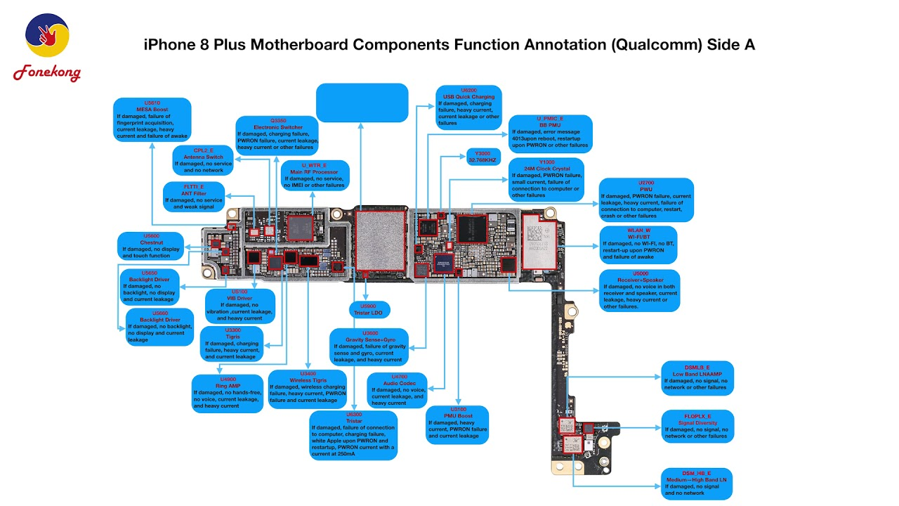 Iphone 8 Plus Motherboard Components Function Annotation