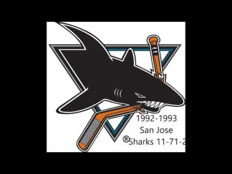 Worst Teams in NHL History (Part 1)