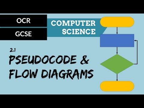 OCR GCSE 2.1 How to produce algorithms using pseudocode and flow diagrams