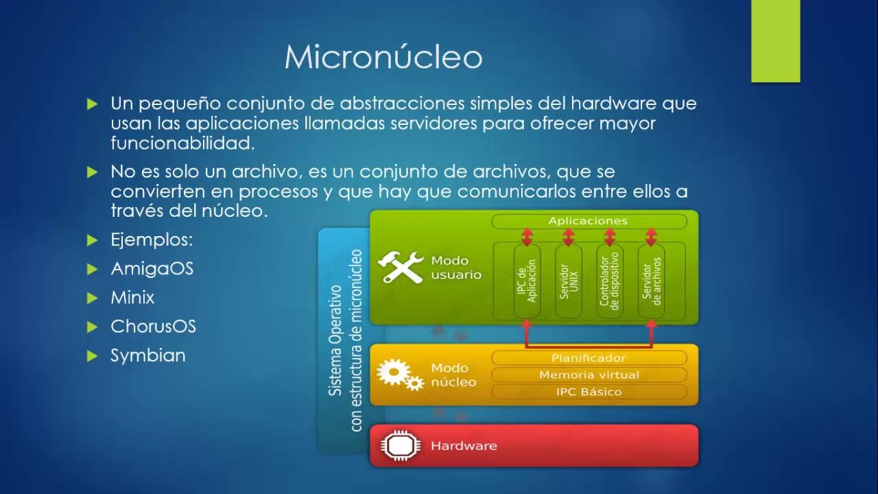Kernel O Núcleo Y Estructura De Un Sistema Operativo