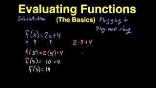 Evaluating Functions (basics) thumbnail