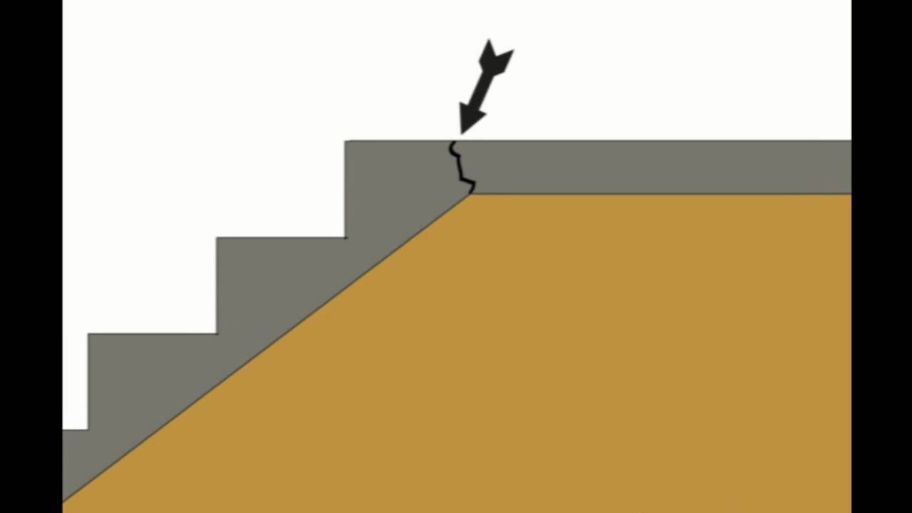 Concrete Stair Cracks And Weak Spots Construction And
