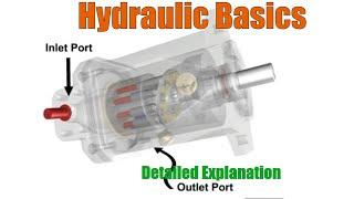 Hydraulic Basics - 04 | Hydraulics Motor |