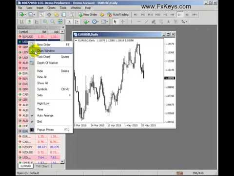 Icts forex demo account