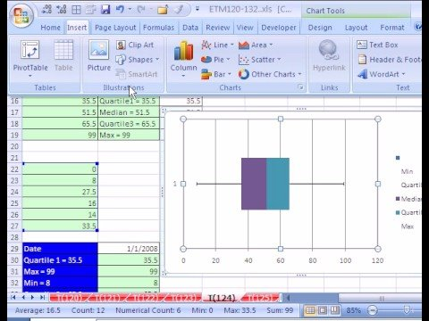 how to make two box and wisker plots on excel