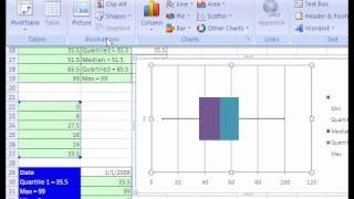 Excel Magic Trick #124: Box Plot Or Box & Whisker