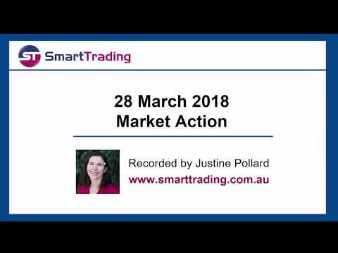 Smart Trading March Newsletter Video