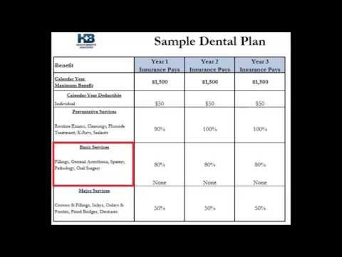nevada-dental-insurance