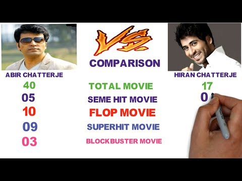 Abir Chatterje Vs Hiran Chatterje Acting Comparison,Height,total Movie,blockbuster Movie,Biography