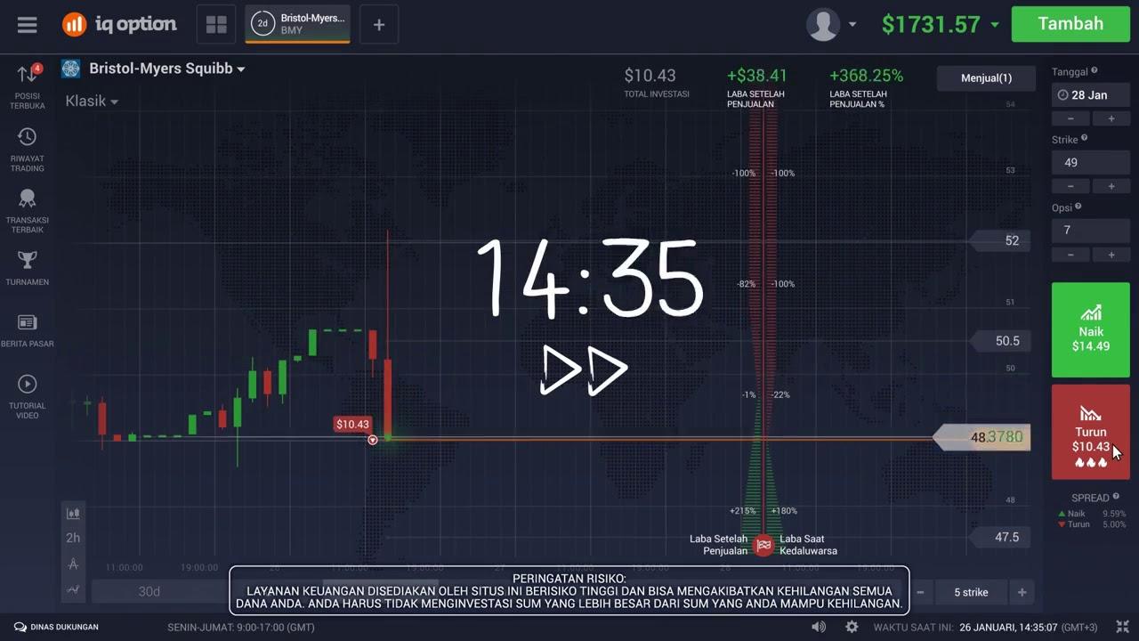 ulasan sinyal perdagangan franco