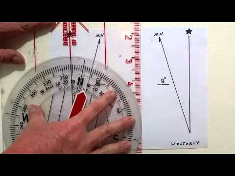 Easy basic compass series ( part 4 ) Declination and compass Eagle Jon