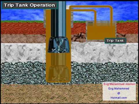 Oil & Gas Trip Tank