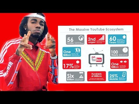 Alkaline Generate The Most For Vloggers (Wah Do SUCH MAN)