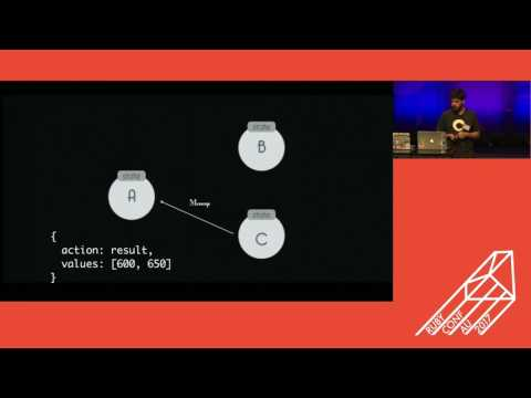 RubyConf AU 2017 - Actors in Ruby! Why let Elixir have all the fun?, by Marcos Matos
