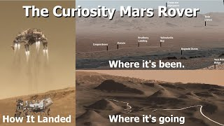 Curiosity's Trek Across Mars
