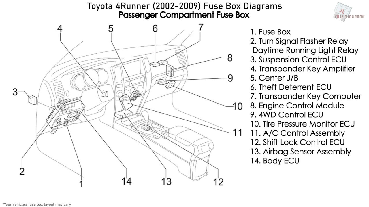 [DIAGRAM] 2006 4runner Fuse Diagram FULL Version HD