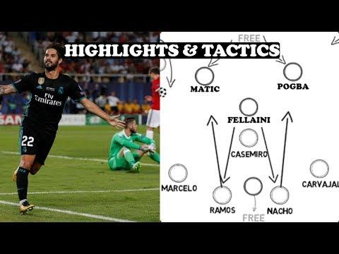 REAL MADRID VS MAN UTD - UEFA SUPER CUP   TACTICS AND HIGHLIGHTS  