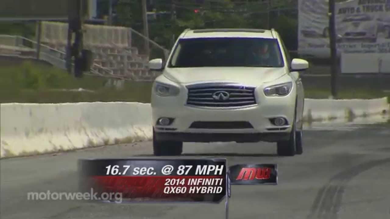 Motorweek road test 2014 infiniti qx 60 hybrid youtube motorweek road test 2014 infiniti qx 60 hybrid publicscrutiny Images