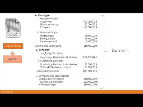 Buchfuhrung Und Bilanz Vom Inventar Zur Bilanz
