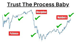 Structure Is Structure No Matter The Timeframe