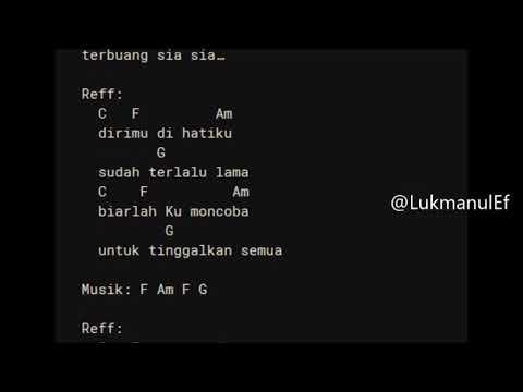 Biarlah - Killing Me Inside Chord Lirik