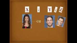 Bivariate, Partial, & Semipartial Correlations: The Bachelorette Analogy