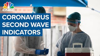 What should we expect during the coronavirus' second wave?
