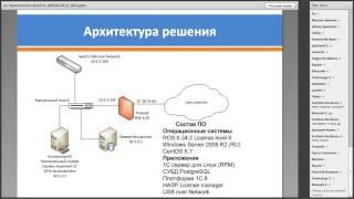 видео Перенос MySQL на PostgreSQL